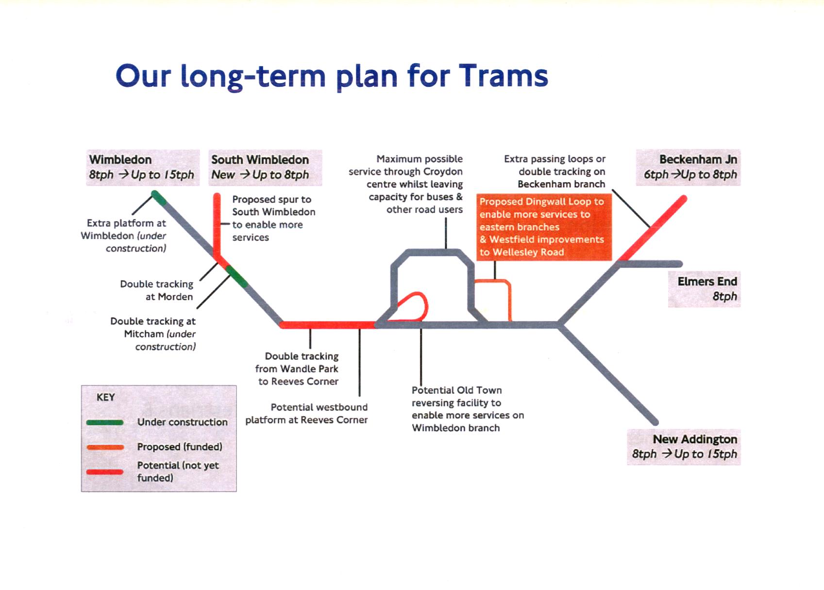 Tram loop to cost 25m as Boris panders to developers Inside Croydon