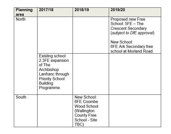 The council officials report to Monday's cabinet meeting, recommending a selective free school be built on public playing fields